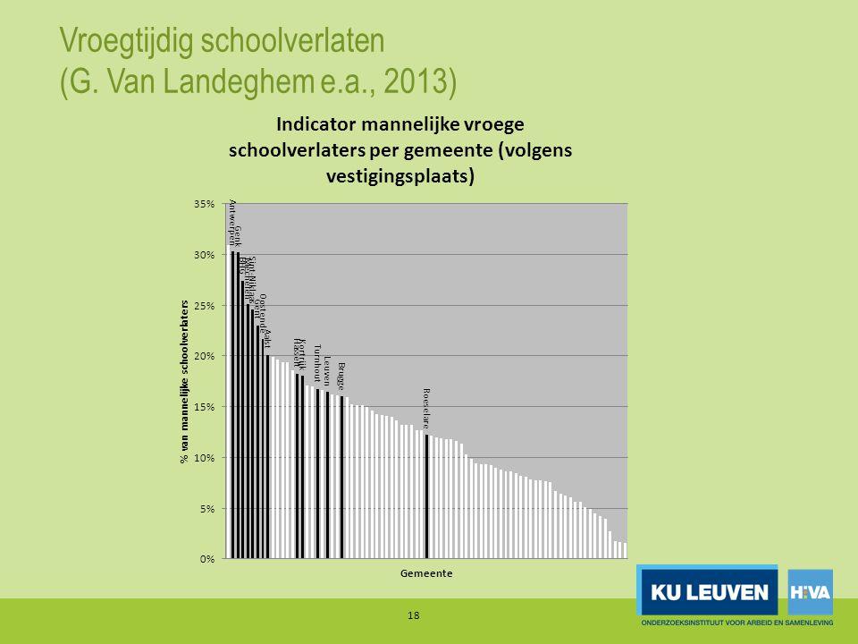 Vroegtijdig schoolverlaten (G. Van Landeghem e.a., 2013) 18