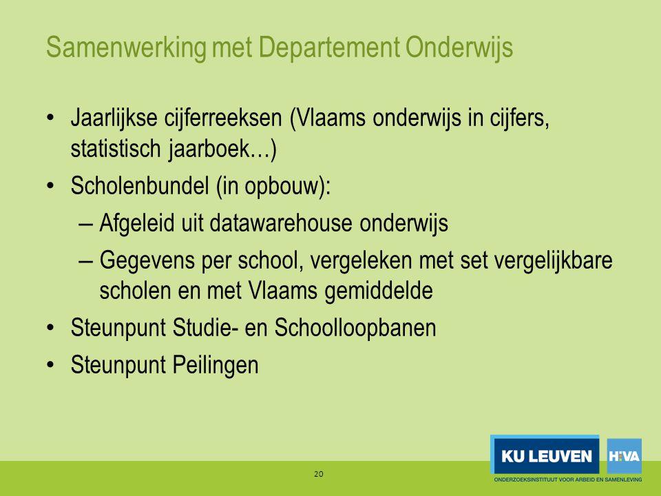Samenwerking met Departement Onderwijs Jaarlijkse cijferreeksen (Vlaams onderwijs in cijfers, statistisch jaarboek…) Scholenbundel (in opbouw): – Afge