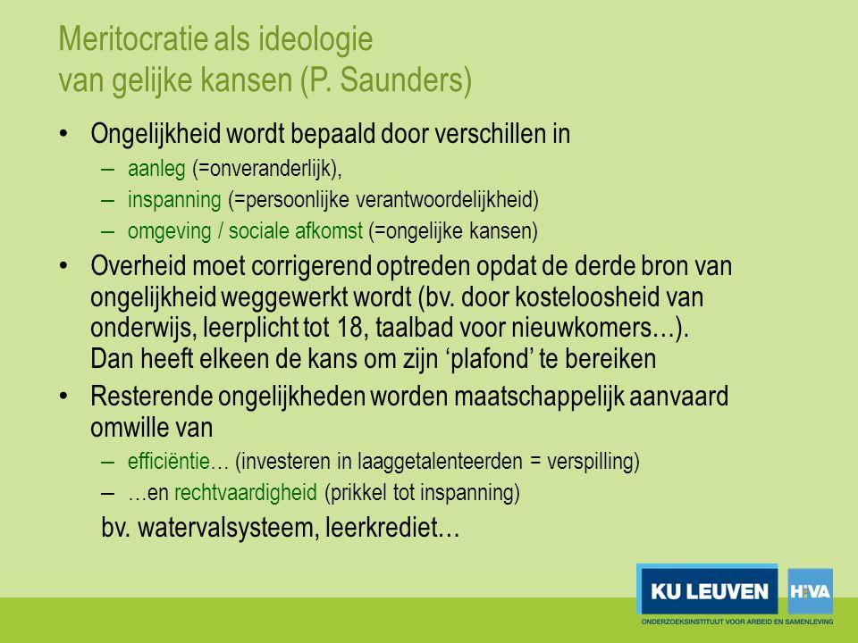 Meritocratie als ideologie van gelijke kansen (P. Saunders) Ongelijkheid wordt bepaald door verschillen in – aanleg (=onveranderlijk), – inspanning (=