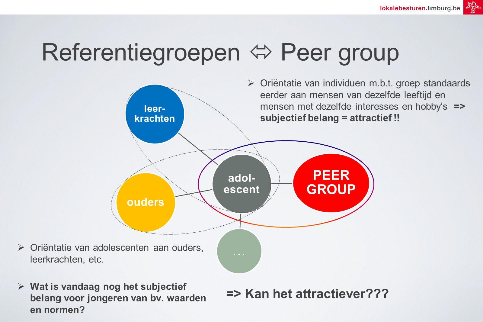 lokalebesturen.limburg.be Referentiegroepen  Peer group  Oriëntatie van individuen m.b.t.