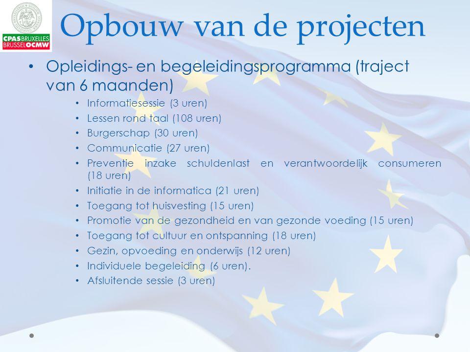 Opbouw van de projecten Opleidings- en begeleidingsprogramma (traject van 6 maanden) Informatiesessie (3 uren) Lessen rond taal (108 uren) Burgerschap (30 uren) Communicatie (27 uren) Preventie inzake schuldenlast en verantwoordelijk consumeren (18 uren) Initiatie in de informatica (21 uren) Toegang tot huisvesting (15 uren) Promotie van de gezondheid en van gezonde voeding (15 uren) Toegang tot cultuur en ontspanning (18 uren) Gezin, opvoeding en onderwijs (12 uren) Individuele begeleiding (6 uren).