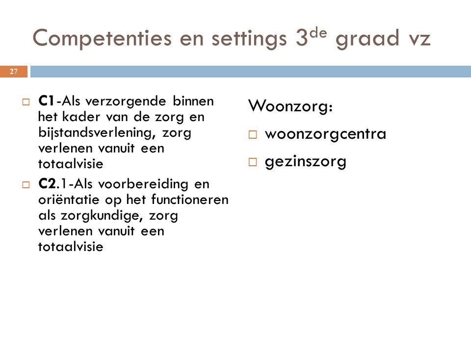 Competenties en settings 3 de graad vz  C1-Als verzorgende binnen het kader van de zorg en bijstandsverlening, zorg verlenen vanuit een totaalvisie 
