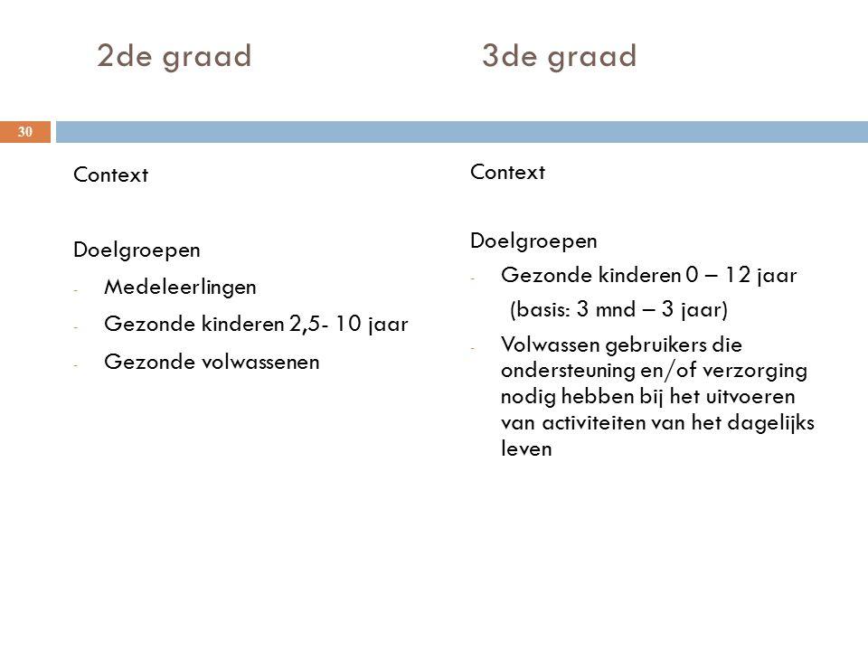 2de graad 3de graad Context Doelgroepen - Medeleerlingen - Gezonde kinderen 2,5- 10 jaar - Gezonde volwassenen Context Doelgroepen - Gezonde kinderen