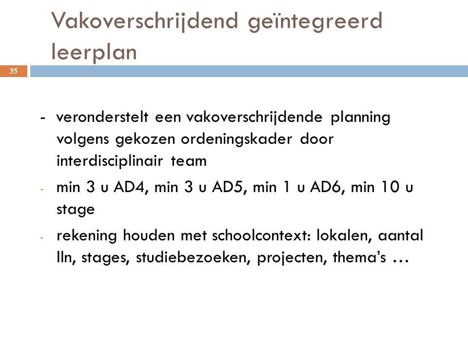 Vakoverschrijdend geïntegreerd leerplan 35 - veronderstelt een vakoverschrijdende planning volgens gekozen ordeningskader door interdisciplinair team