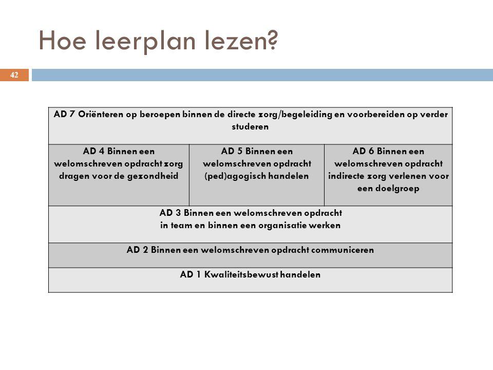 Hoe leerplan lezen? 42 AD 7 Oriënteren op beroepen binnen de directe zorg/begeleiding en voorbereiden op verder studeren AD 4 Binnen een welomschreven