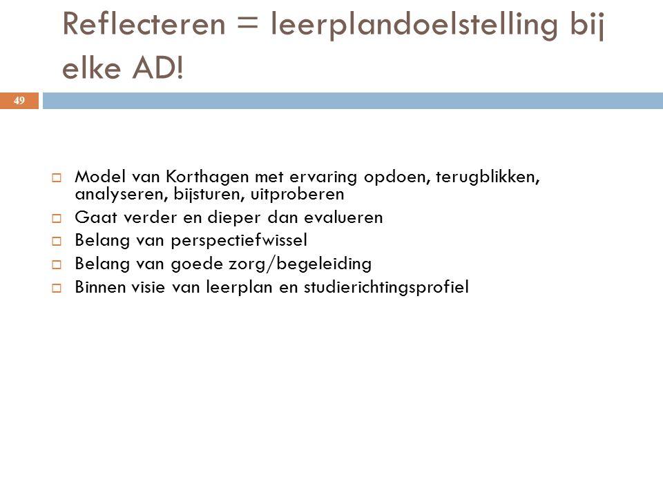 Reflecteren = leerplandoelstelling bij elke AD! 49  Model van Korthagen met ervaring opdoen, terugblikken, analyseren, bijsturen, uitproberen  Gaat