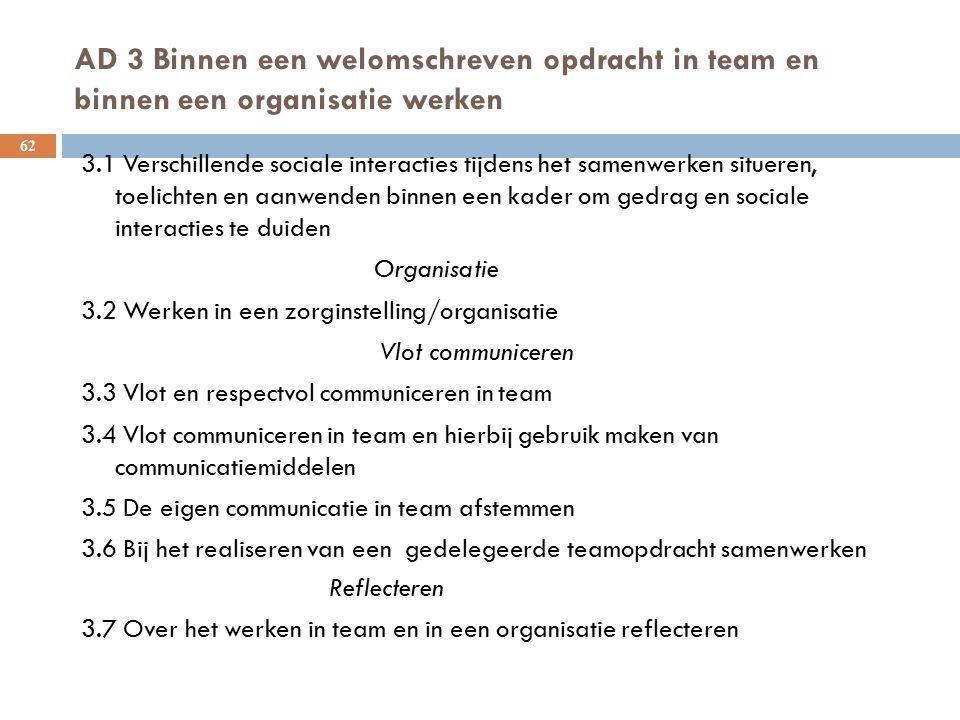AD 3 Binnen een welomschreven opdracht in team en binnen een organisatie werken 62 3.1 Verschillende sociale interacties tijdens het samenwerken situe