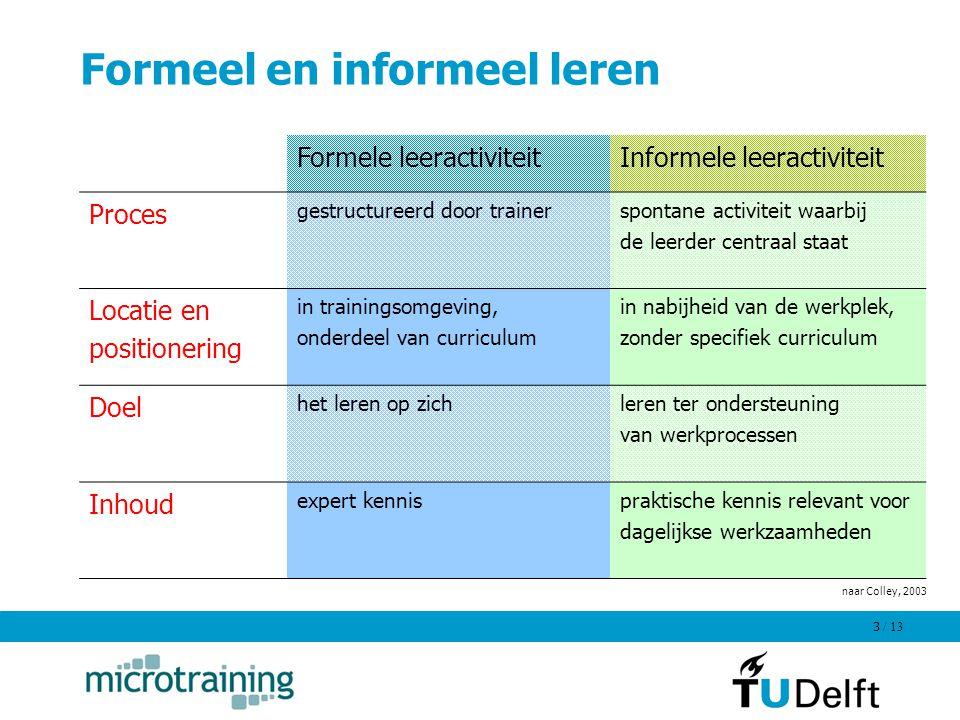 / 13 3 Formeel en informeel leren Formele leeractiviteitInformele leeractiviteit Proces gestructureerd door trainerspontane activiteit waarbij de leer