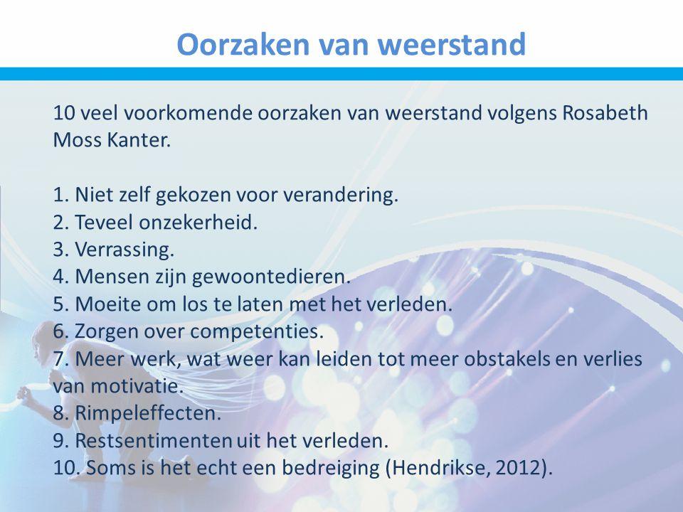 Oorzaken van weerstand 10 veel voorkomende oorzaken van weerstand volgens Rosabeth Moss Kanter.