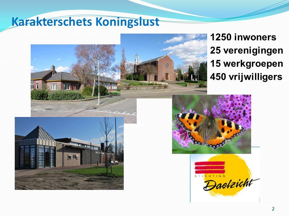 2 22 Karakterschets Koningslust 1250 inwoners 25 verenigingen 15 werkgroepen 450 vrijwilligers