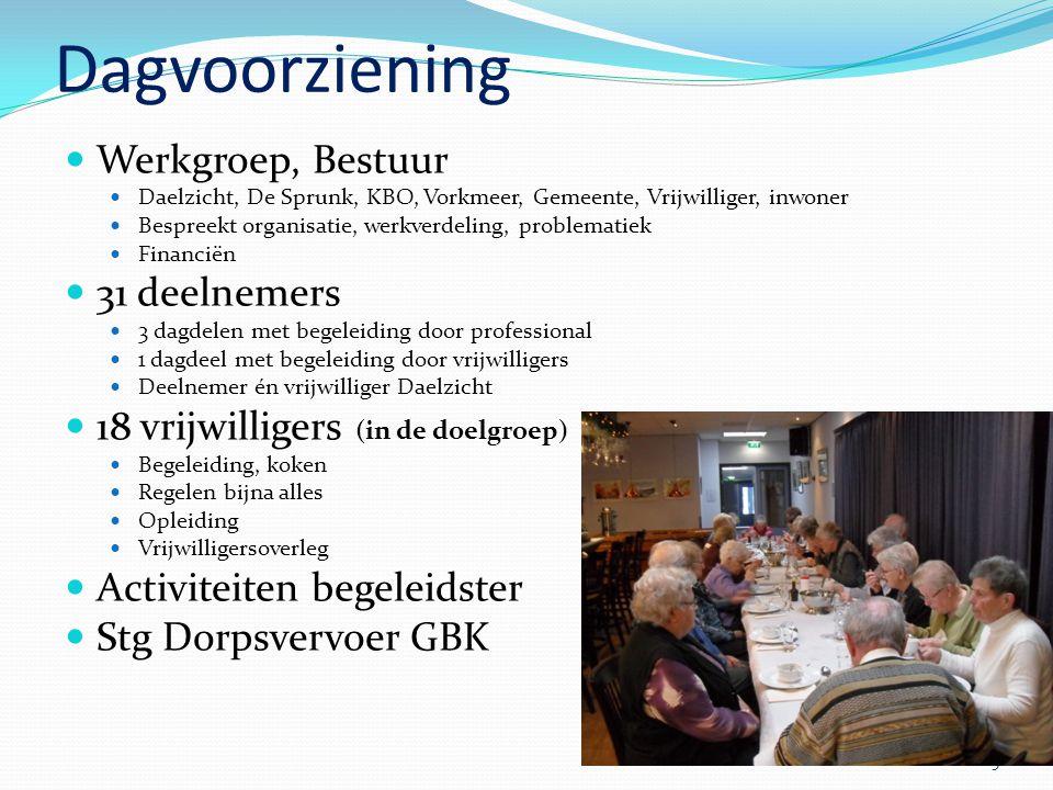 9 Dagvoorziening Werkgroep, Bestuur Daelzicht, De Sprunk, KBO, Vorkmeer, Gemeente, Vrijwilliger, inwoner Bespreekt organisatie, werkverdeling, problem