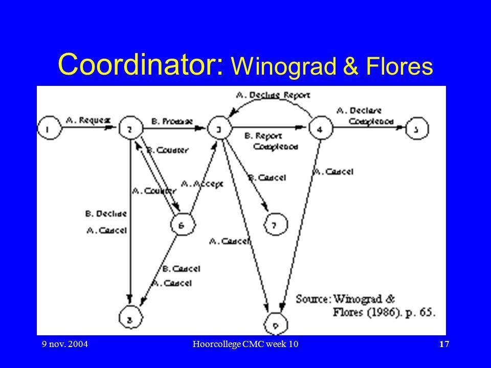 9 nov. 2004Hoorcollege CMC week 1017 Coordinator: Winograd & Flores