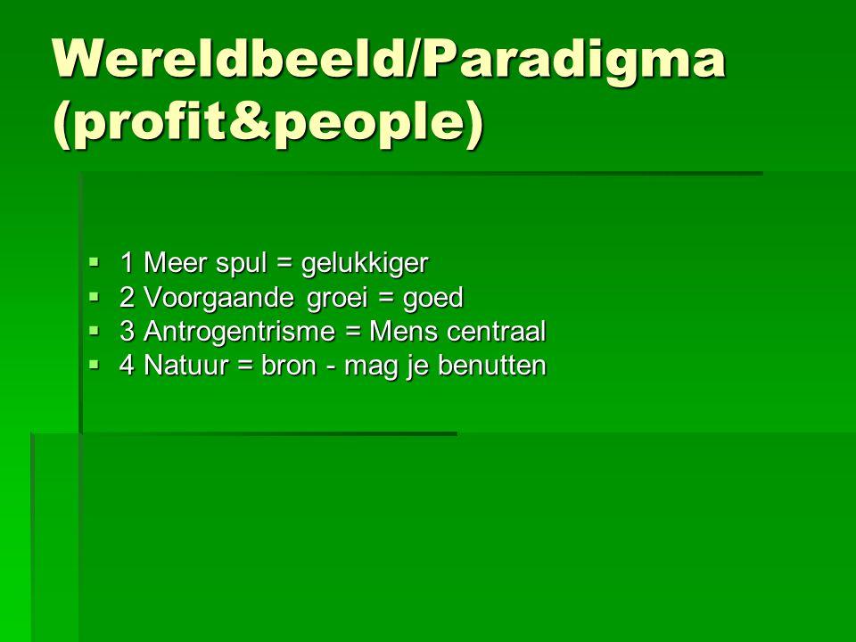 Wereldbeeld/Paradigma (profit&people)  1 Meer spul = gelukkiger  2 Voorgaande groei = goed  3 Antrogentrisme = Mens centraal  4 Natuur = bron - ma