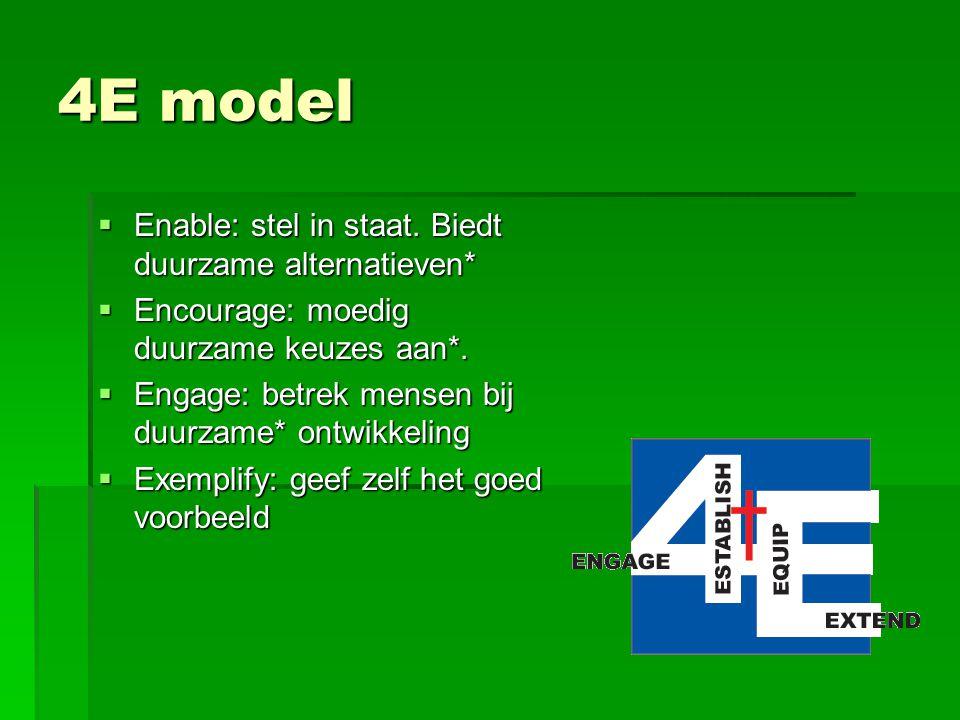 4E model  Enable: stel in staat. Biedt duurzame alternatieven*  Encourage: moedig duurzame keuzes aan*.  Engage: betrek mensen bij duurzame* ontwik