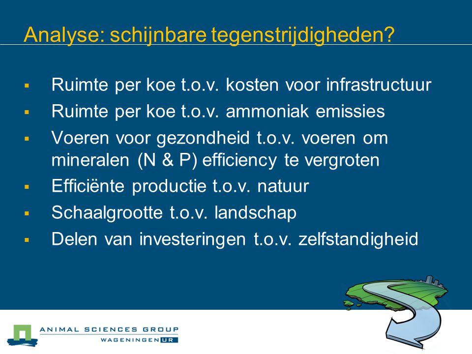 Analyse: schijnbare tegenstrijdigheden?  Ruimte per koe t.o.v. kosten voor infrastructuur  Ruimte per koe t.o.v. ammoniak emissies  Voeren voor gez