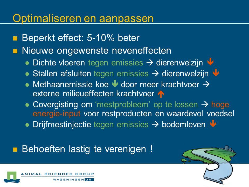 Optimaliseren en aanpassen Beperkt effect: 5-10% beter Nieuwe ongewenste neveneffecten Dichte vloeren tegen emissies  dierenwelzijn  Stallen afsluit