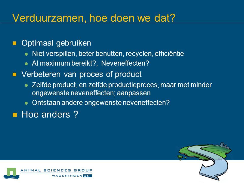 Verduurzamen, hoe doen we dat? Optimaal gebruiken Niet verspillen, beter benutten, recyclen, efficiëntie Al maximum bereikt?; Neveneffecten? Verbetere