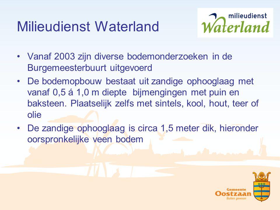Milieudienst Waterland Vanaf 2003 zijn diverse bodemonderzoeken in de Burgemeesterbuurt uitgevoerd De bodemopbouw bestaat uit zandige ophooglaag met v