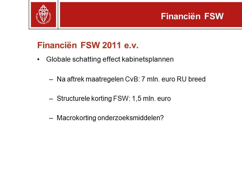 Financiën FSW 2011 e.v. Globale schatting effect kabinetsplannen –Na aftrek maatregelen CvB: 7 mln. euro RU breed –Structurele korting FSW: 1,5 mln. e