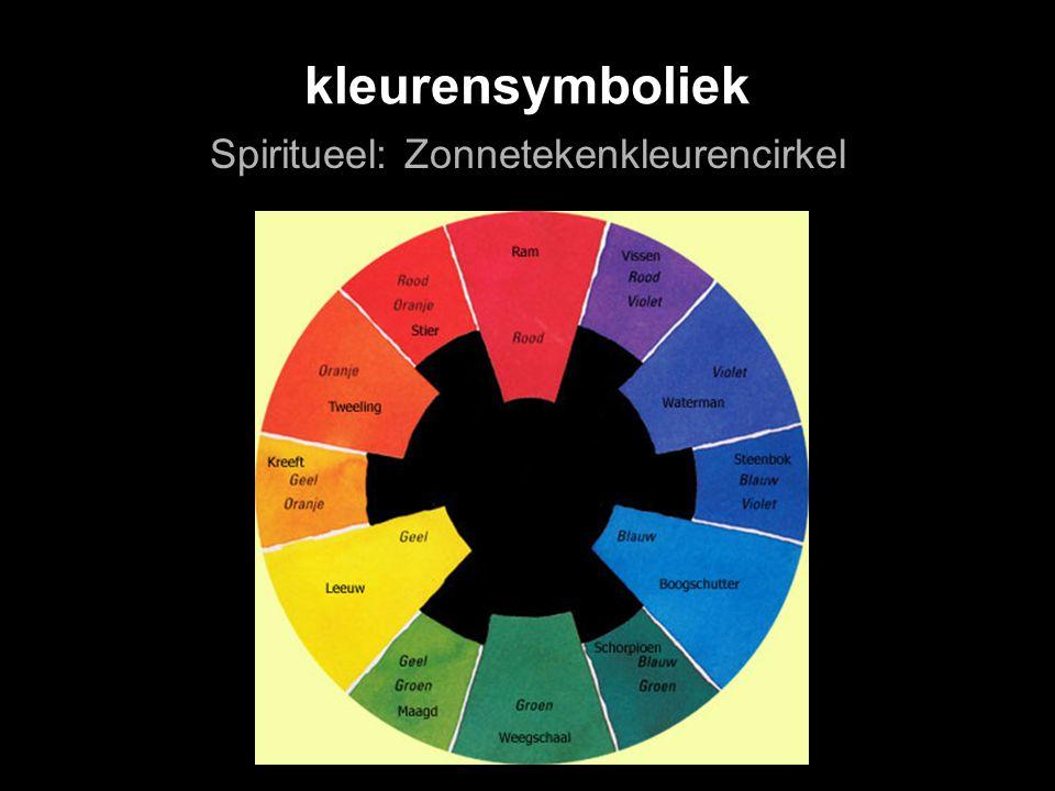 kleurensymboliek Spiritueel: Zonnetekenkleurencirkel