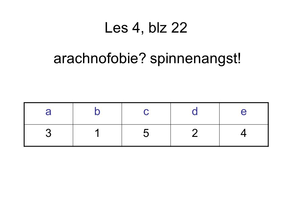 Les 4, blz 22 arachnofobie? spinnenangst! abcde 31524