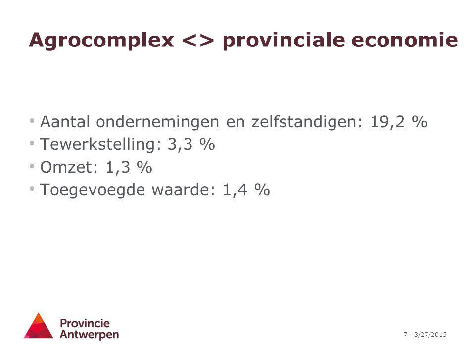 7 - 3/27/2015 Agrocomplex <> provinciale economie Aantal ondernemingen en zelfstandigen: 19,2 % Tewerkstelling: 3,3 % Omzet: 1,3 % Toegevoegde waarde: