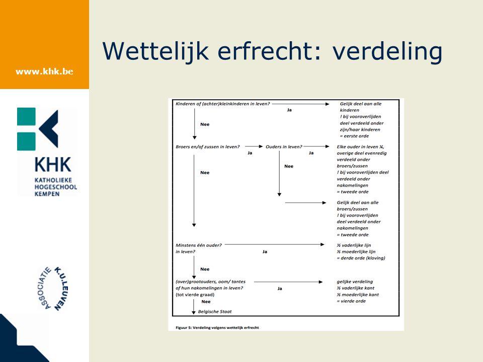 www.khk.be Wettelijk erfrecht: verdeling