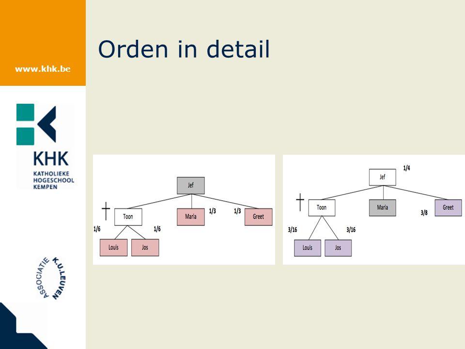 www.khk.be Orden in detail