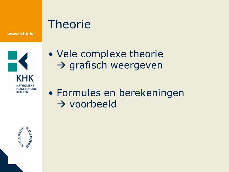 www.khk.be Theorie Vele complexe theorie  grafisch weergeven Formules en berekeningen  voorbeeld
