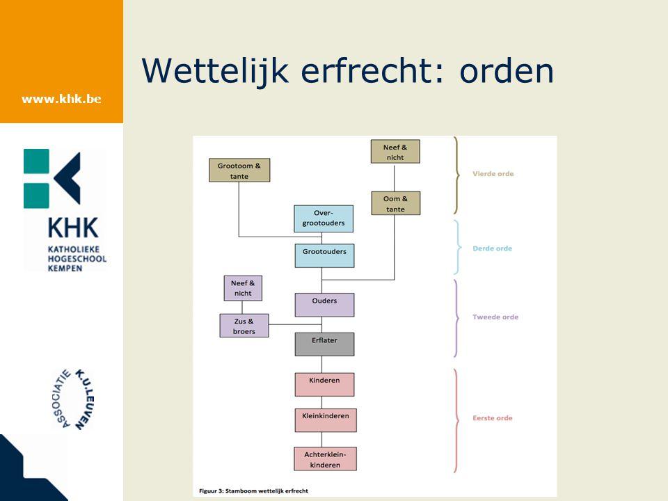 www.khk.be Wettelijk erfrecht: orden