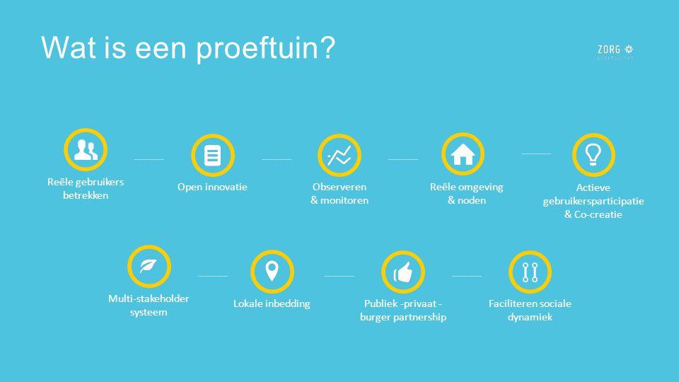 Wat is een proeftuin? Reële gebruikers betrekken Open innovatieObserveren & monitoren Reële omgeving & noden Actieve gebruikersparticipatie & Co-creat