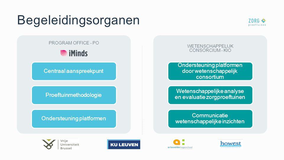 Begeleidingsorganen Centraal aanspreekpunt Proeftuinmethodologie Ondersteuning platformen PROGRAM OFFICE - PO WETENSCHAPPELIJK CONSORCIUM - KIO Onders
