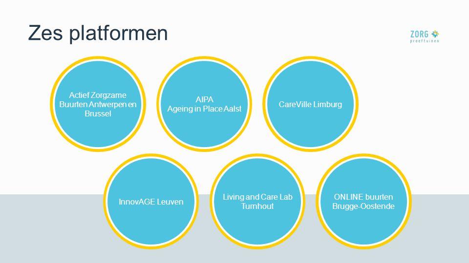 23 innovatie- projecten 6 regionale community- driven platformen
