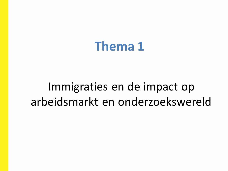 Thema 1 Immigraties en de impact op arbeidsmarkt en onderzoekswereld