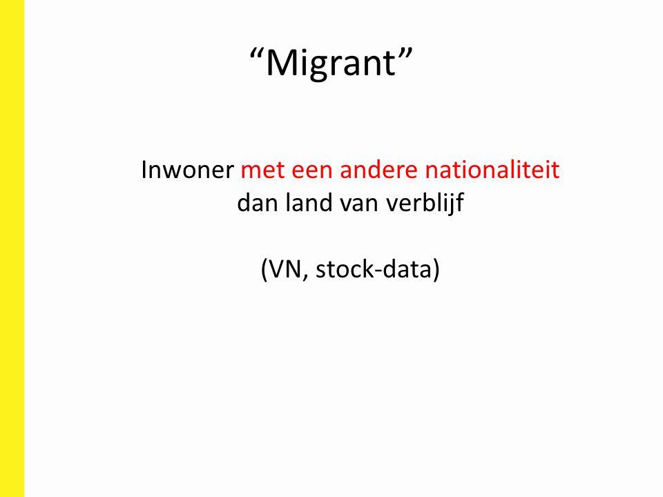 """""""Migrant"""" Inwoner met een andere nationaliteit dan land van verblijf (VN, stock-data)"""