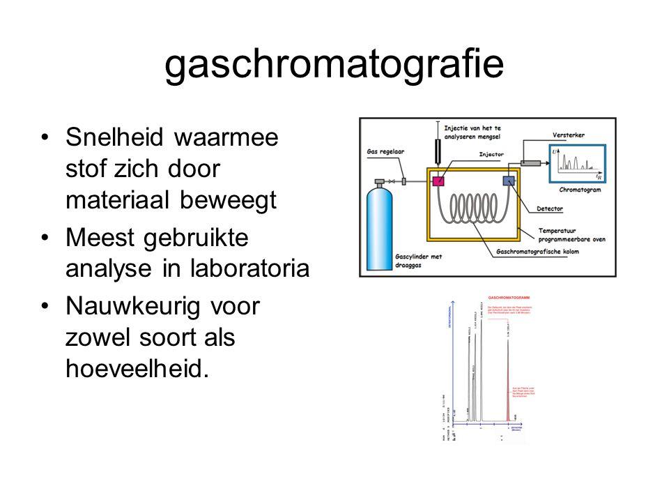 gaschromatografie Snelheid waarmee stof zich door materiaal beweegt Meest gebruikte analyse in laboratoria Nauwkeurig voor zowel soort als hoeveelheid.