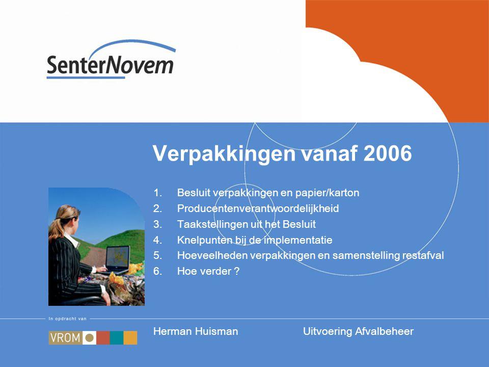 Verpakkingen vanaf 2006 1. Besluit verpakkingen en papier/karton 2.Producentenverantwoordelijkheid 3.Taakstellingen uit het Besluit 4.Knelpunten bij d