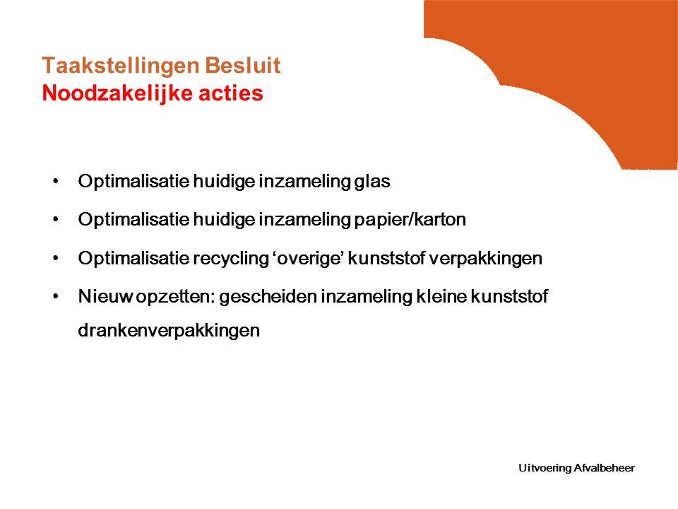 Uitvoering Afvalbeheer Taakstellingen Besluit Noodzakelijke acties Optimalisatie huidige inzameling glas Optimalisatie huidige inzameling papier/karto