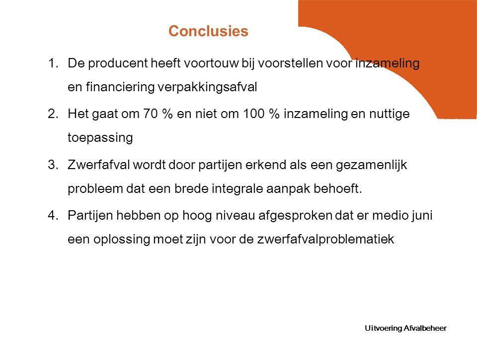 Uitvoering Afvalbeheer Conclusies 1.De producent heeft voortouw bij voorstellen voor inzameling en financiering verpakkingsafval 2.Het gaat om 70 % en niet om 100 % inzameling en nuttige toepassing 3.Zwerfafval wordt door partijen erkend als een gezamenlijk probleem dat een brede integrale aanpak behoeft.