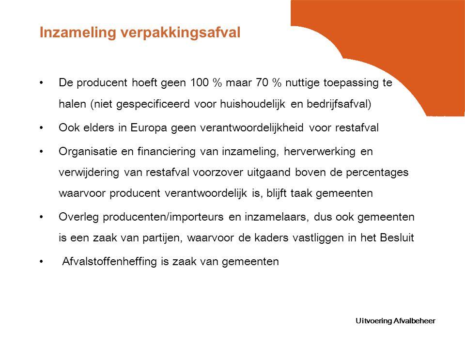 Uitvoering Afvalbeheer Inzameling verpakkingsafval De producent hoeft geen 100 % maar 70 % nuttige toepassing te halen (niet gespecificeerd voor huish