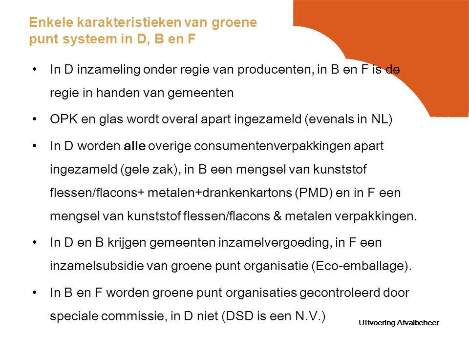Uitvoering Afvalbeheer Enkele karakteristieken van groene punt systeem in D, B en F In D inzameling onder regie van producenten, in B en F is de regie