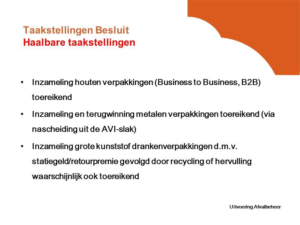 Uitvoering Afvalbeheer Taakstellingen Besluit Haalbare taakstellingen Inzameling houten verpakkingen (Business to Business, B2B) toereikend Inzameling en terugwinning metalen verpakkingen toereikend (via nascheiding uit de AVI-slak) Inzameling grote kunststof drankenverpakkingen d.m.v.