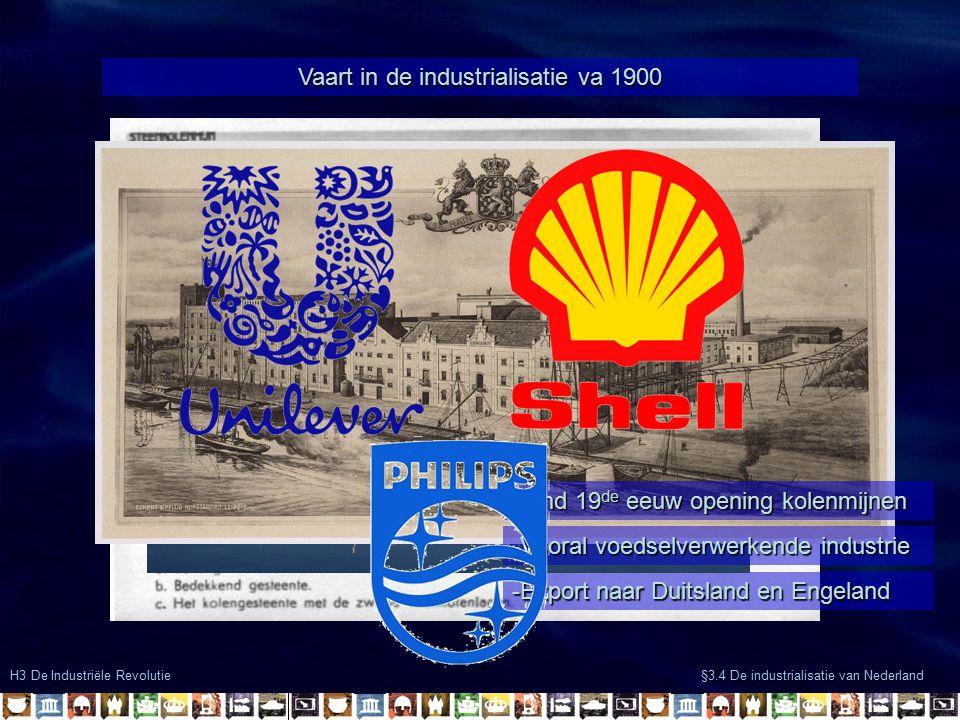 H3 De Industriële Revolutie §3.4 De industrialisatie van Nederland Vaart in de industrialisatie va 1900 -Export naar Duitsland en Engeland -Eind 19 de eeuw opening kolenmijnen -Vooral voedselverwerkende industrie