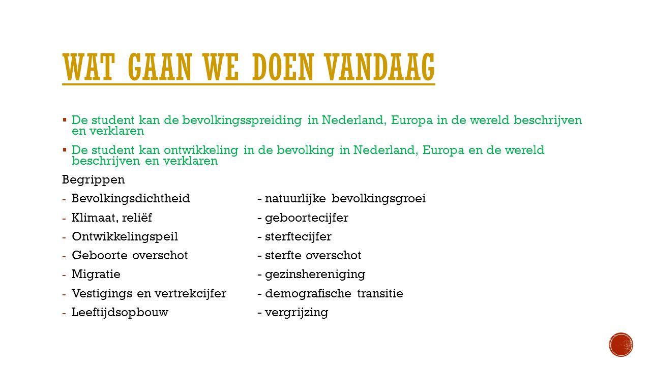  De student kan de bevolkingsspreiding in Nederland, Europa in de wereld beschrijven en verklaren  De student kan ontwikkeling in de bevolking in Nederland, Europa en de wereld beschrijven en verklaren Begrippen - Bevolkingsdichtheid - natuurlijke bevolkingsgroei - Klimaat, reliëf - geboortecijfer - Ontwikkelingspeil - sterftecijfer - Geboorte overschot- sterfte overschot - Migratie- gezinshereniging - Vestigings en vertrekcijfer- demografische transitie - Leeftijdsopbouw- vergrijzing