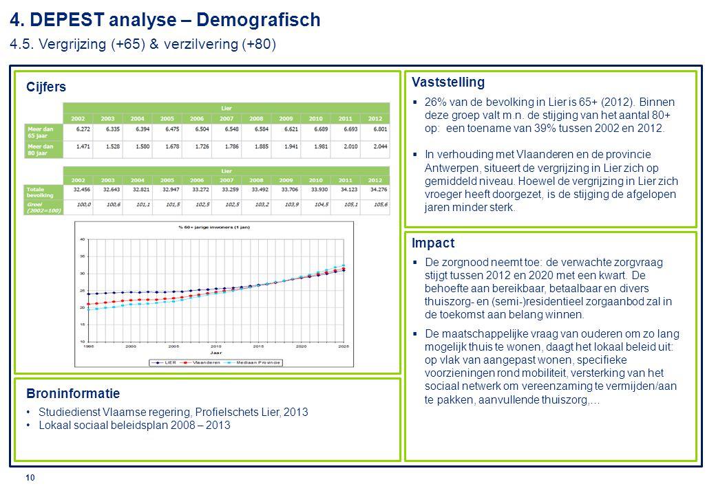 © 2010 Deloitte 11 Cijfers Vaststelling Impact Broninformatie VDAB, Arvastat, maart 2013  De werkloosheidsgraad in Lier bedraagt 7,7% (2012)  De werkloosheidsgraad is hoger dan het Vlaams gemiddelde (6,9%), en steeg de afgelopen jaren relatief sterker.