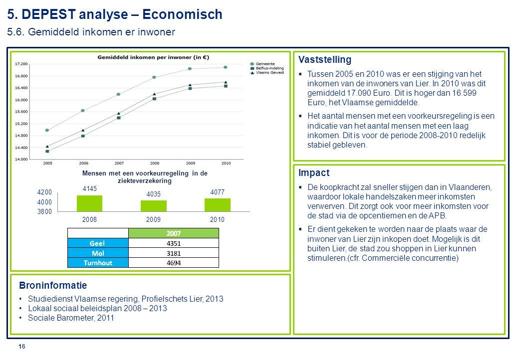 © 2010 Deloitte 17 Cijfers Vaststelling Impact Broninformatie Studiedienst Vlaamse regering, Profielschets Lier, 2013 5.