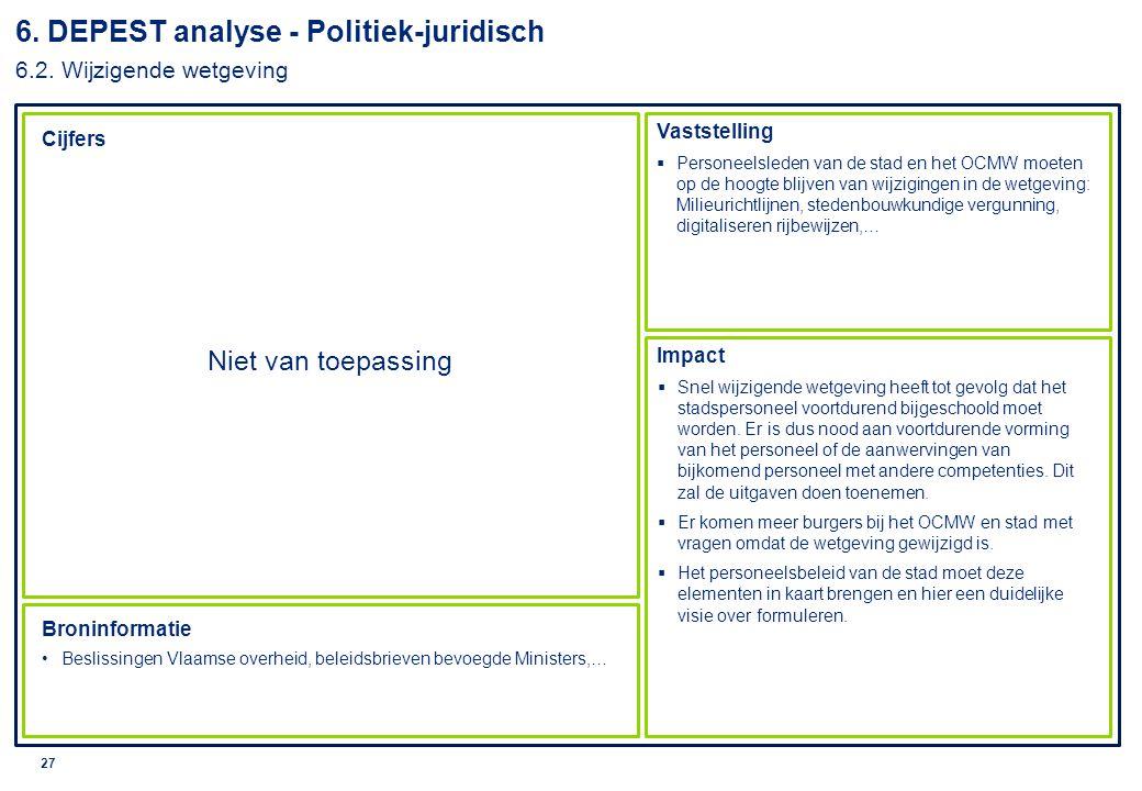 © 2010 Deloitte 28 7.DEPEST analyse – Ecologisch 7.1.
