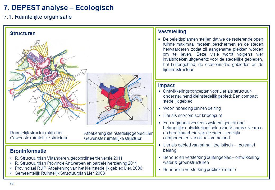 © 2010 Deloitte 29 7.DEPEST analyse – Ecologisch 7.2.