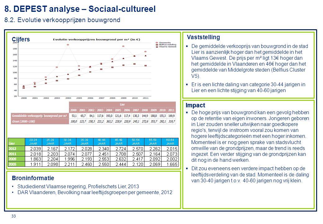 © 2010 Deloitte 34 8.DEPEST analyse – Sociaal-cultureel 8.3.