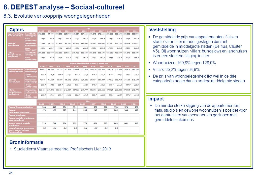 © 2010 Deloitte 35 8.DEPEST analyse – Sociaal-cultureel 8.4.